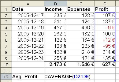 Uses of Microsoft Excel Formulas
