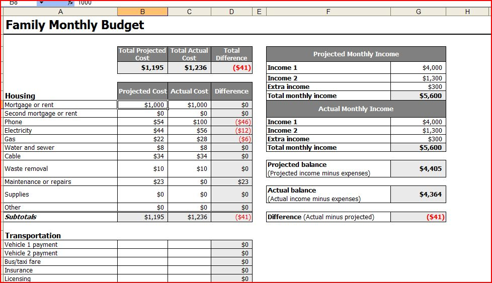 House Budget Planner - Escortsea