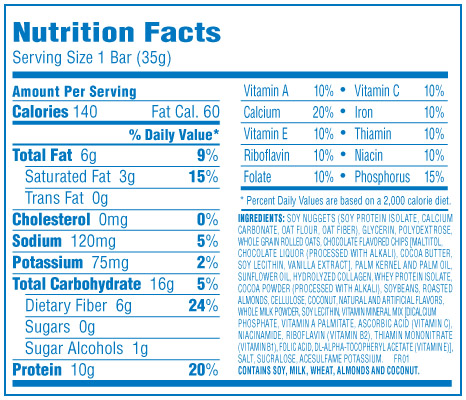 Nutrition custom writing co uk