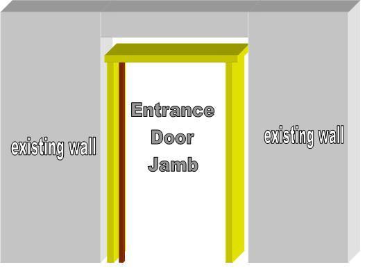 How To Build An Entrance Door Jamb Ehow Uk