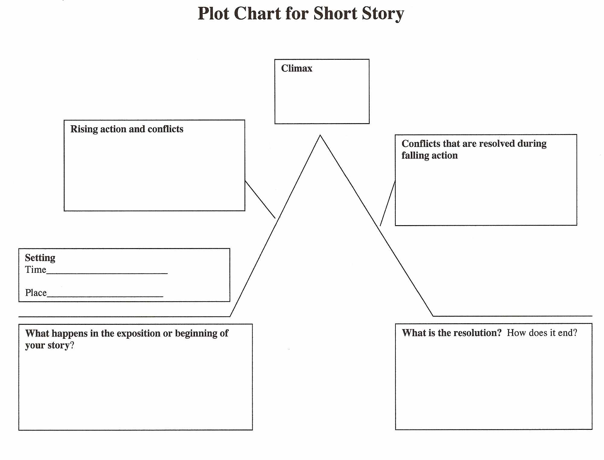 Plot Outline Diagram Of Mountai An Error Occurred